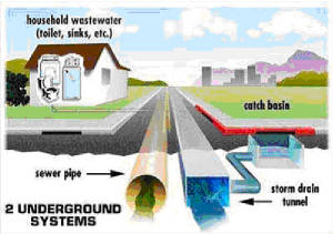 Stormwater_Illustration.jpg